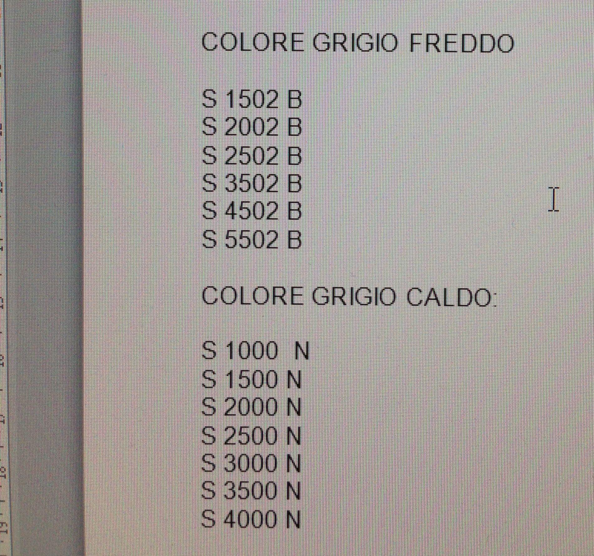 A proposito, c'è qualche pregiudizio da sfatare, come ad esempio, sul bianco. Colori Ncs Colori Palette Grigio Caldo