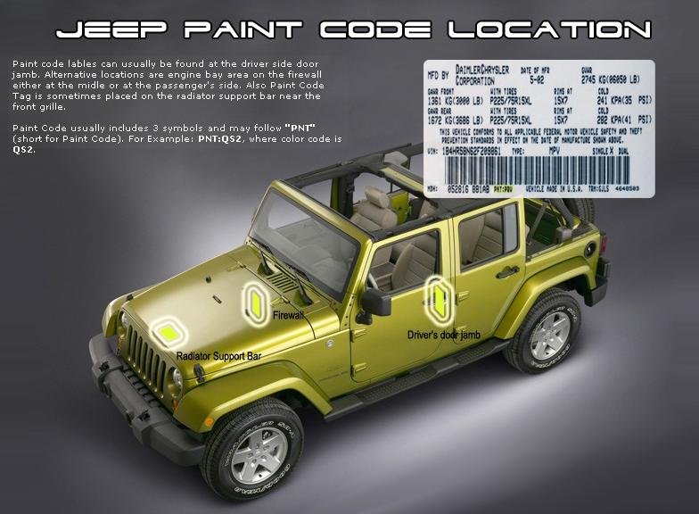 Jeep Patriot 2014 Paint Codes Carid Rhpinterest: 2007 Jeep Liberty Paint Code Location At Gmaili.net