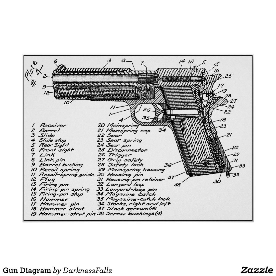 gun diagram poster zazzle com