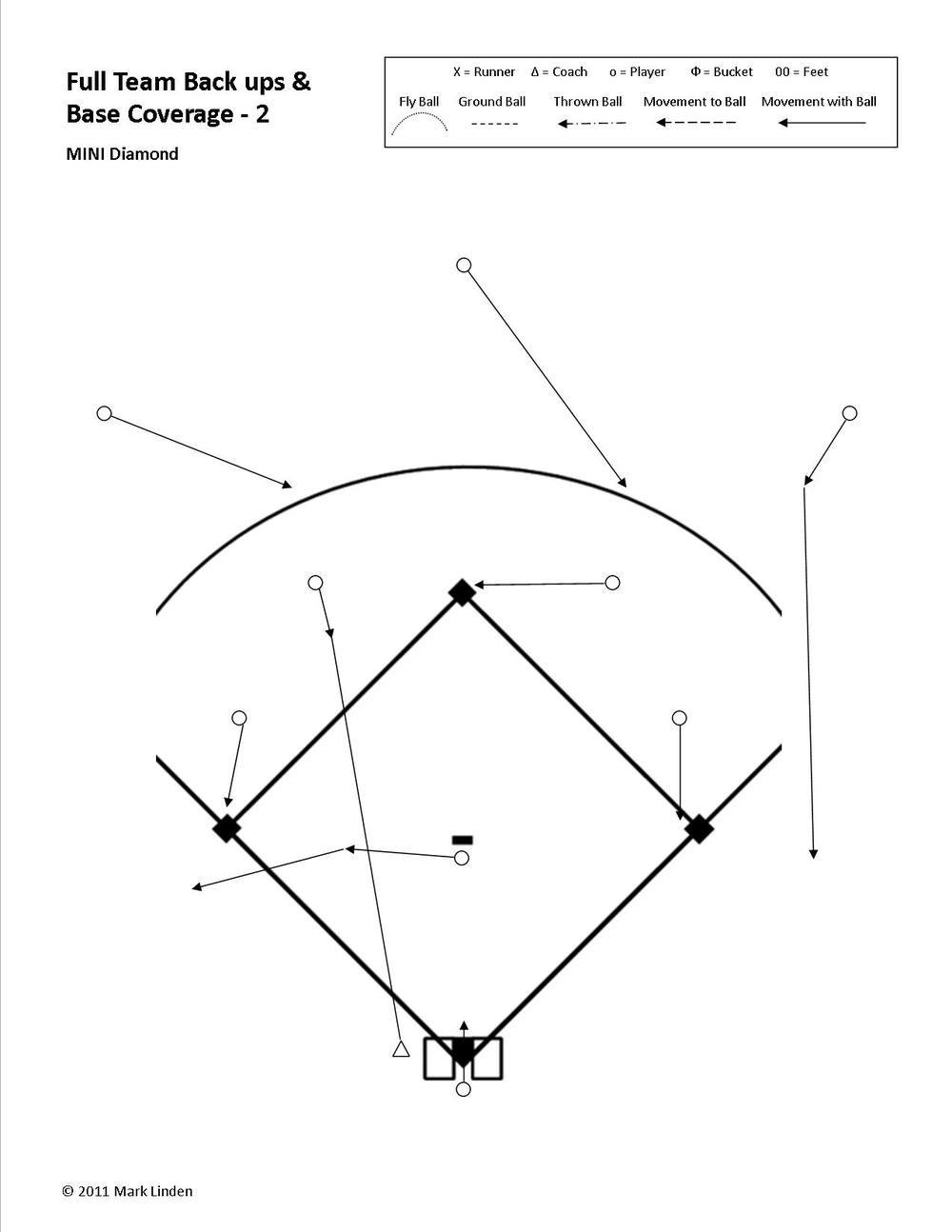 little league rules pdf password