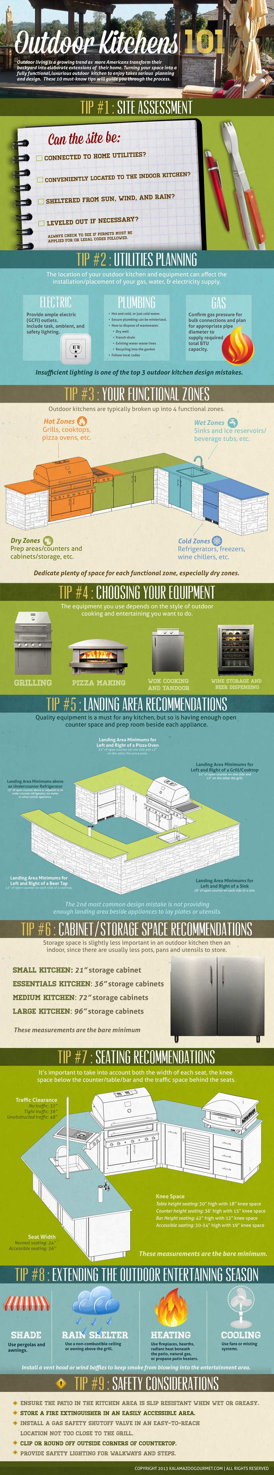 outdoor-kitchens-101-infographic