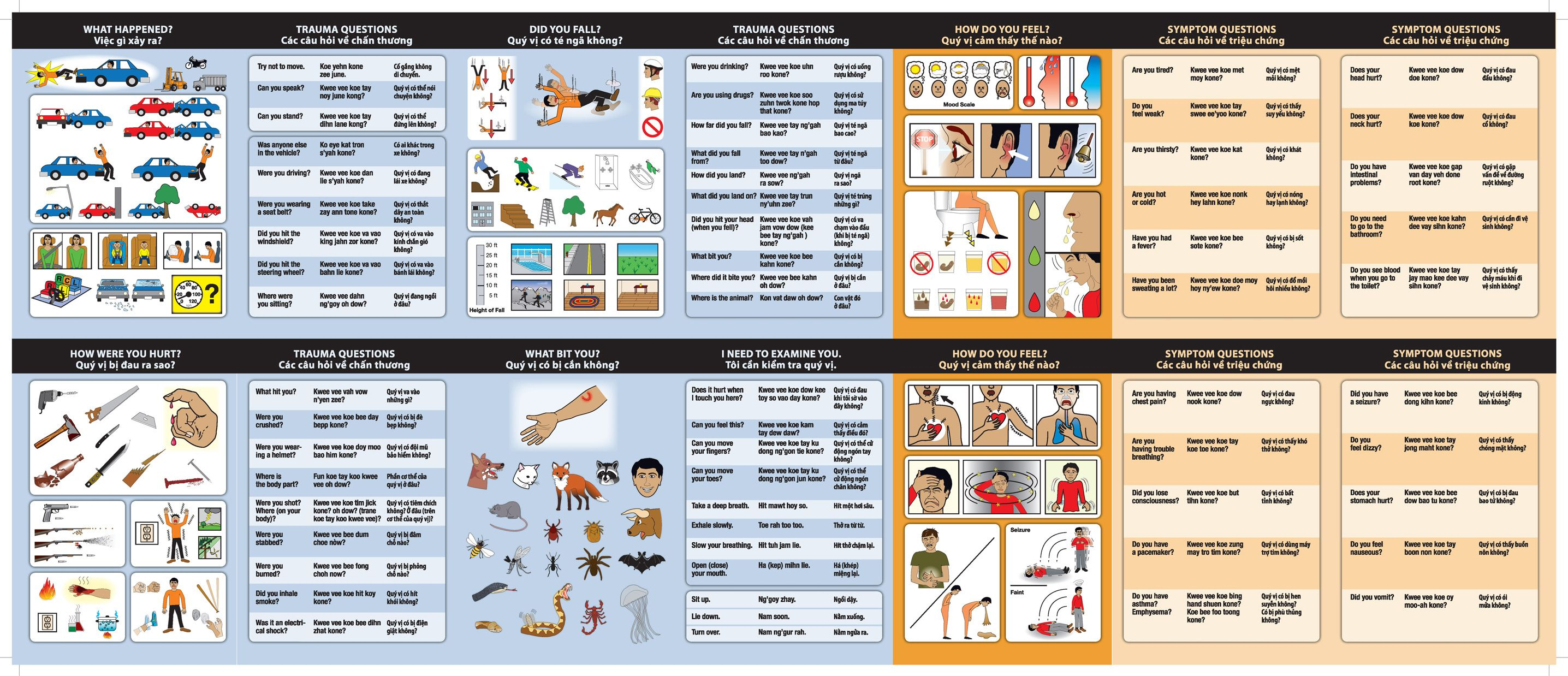 4a66b48f0322 CLREC English-Vietnamese Medical Translator - Kwikpoint.com Kwikpoint.com -  Visual Language Communications