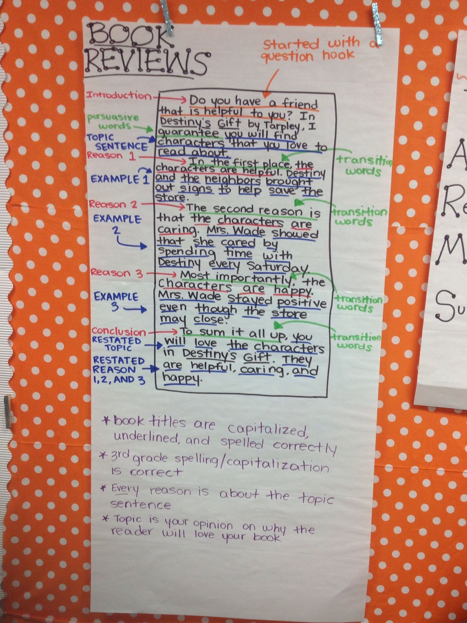 Mrs AshleyS Anchor Chart For Writing Book Reviews  Rd Grade