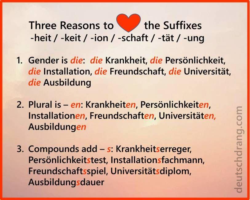 German Grammar Visuals Simple And Memorable Grammar German