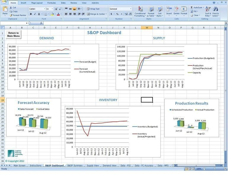 21 Ms Excel Dashboard Template Excel dashboard templates