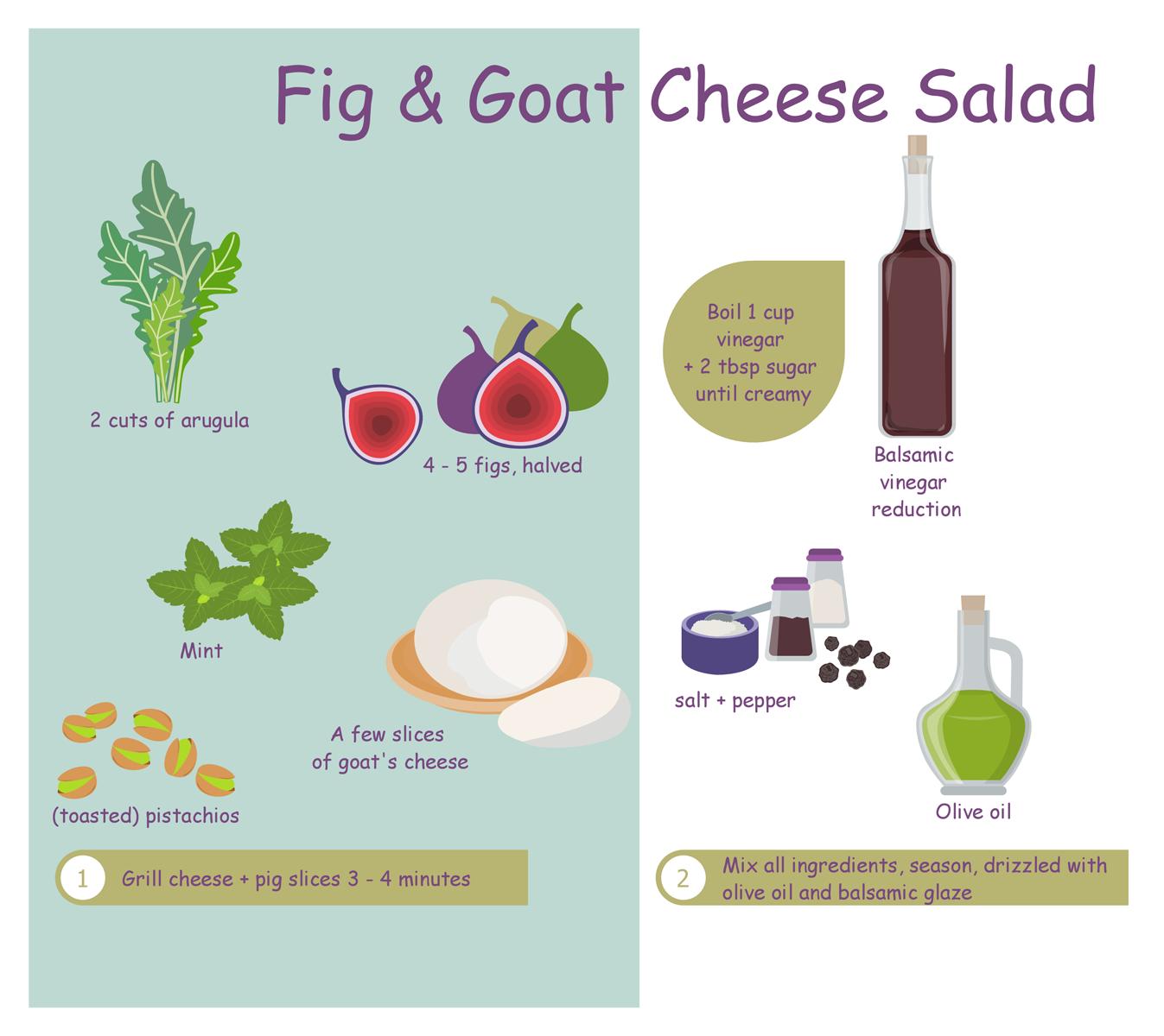 Goat Cheeses Diagram Diy Enthusiasts Wiring Diagrams
