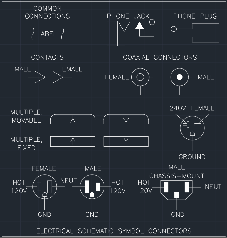 Pin By Linecad On Electrical Symbol Electrical Schematic Symbols Electrical Symbols Phone Plug