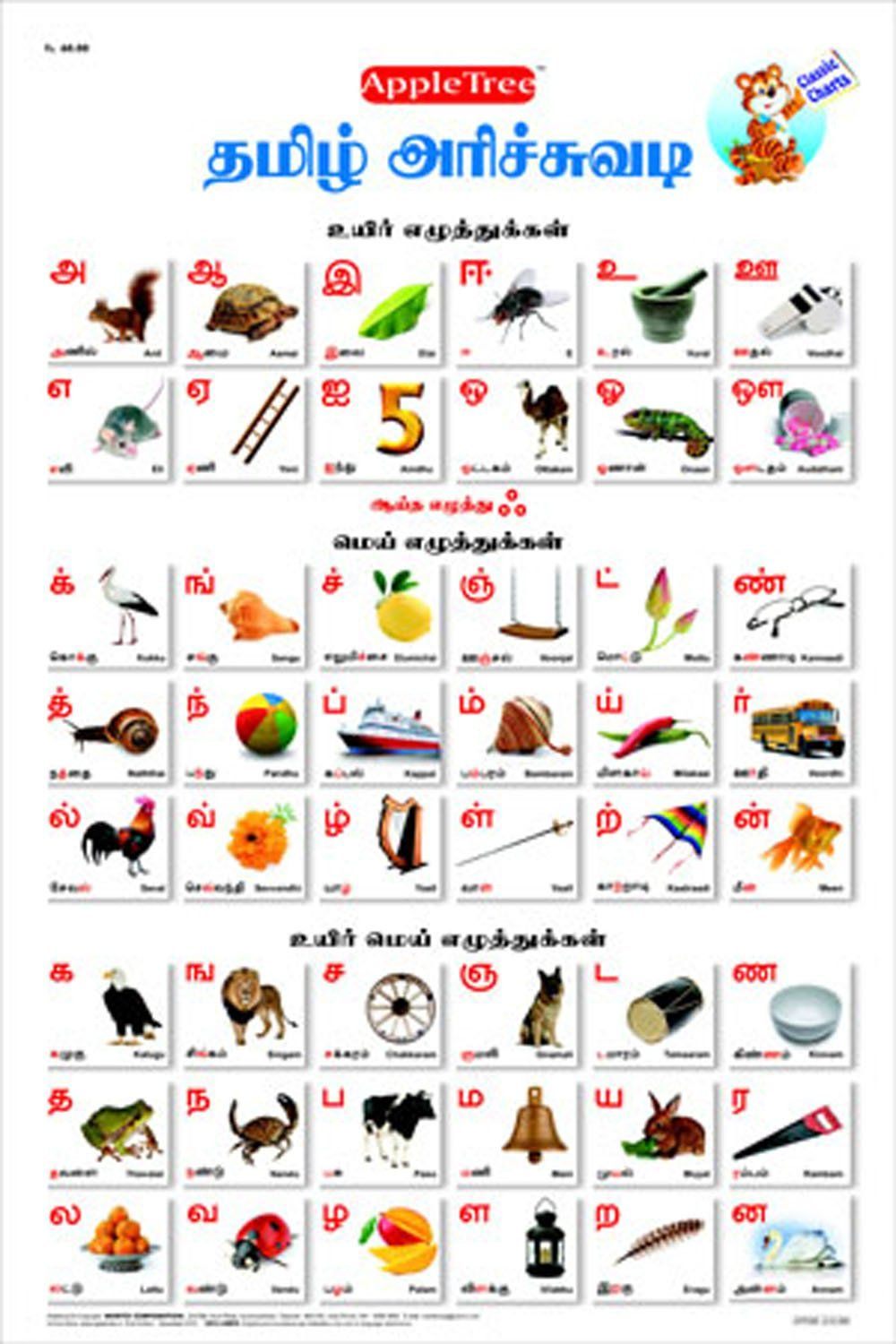 Prototypical Tamil Alphabet Chart Tamil Alphabet Images Tamil Alphabet Chart In English Tamil Le In 2020 Alphabet For Kids Letters For Kids Alphabet Writing Worksheets