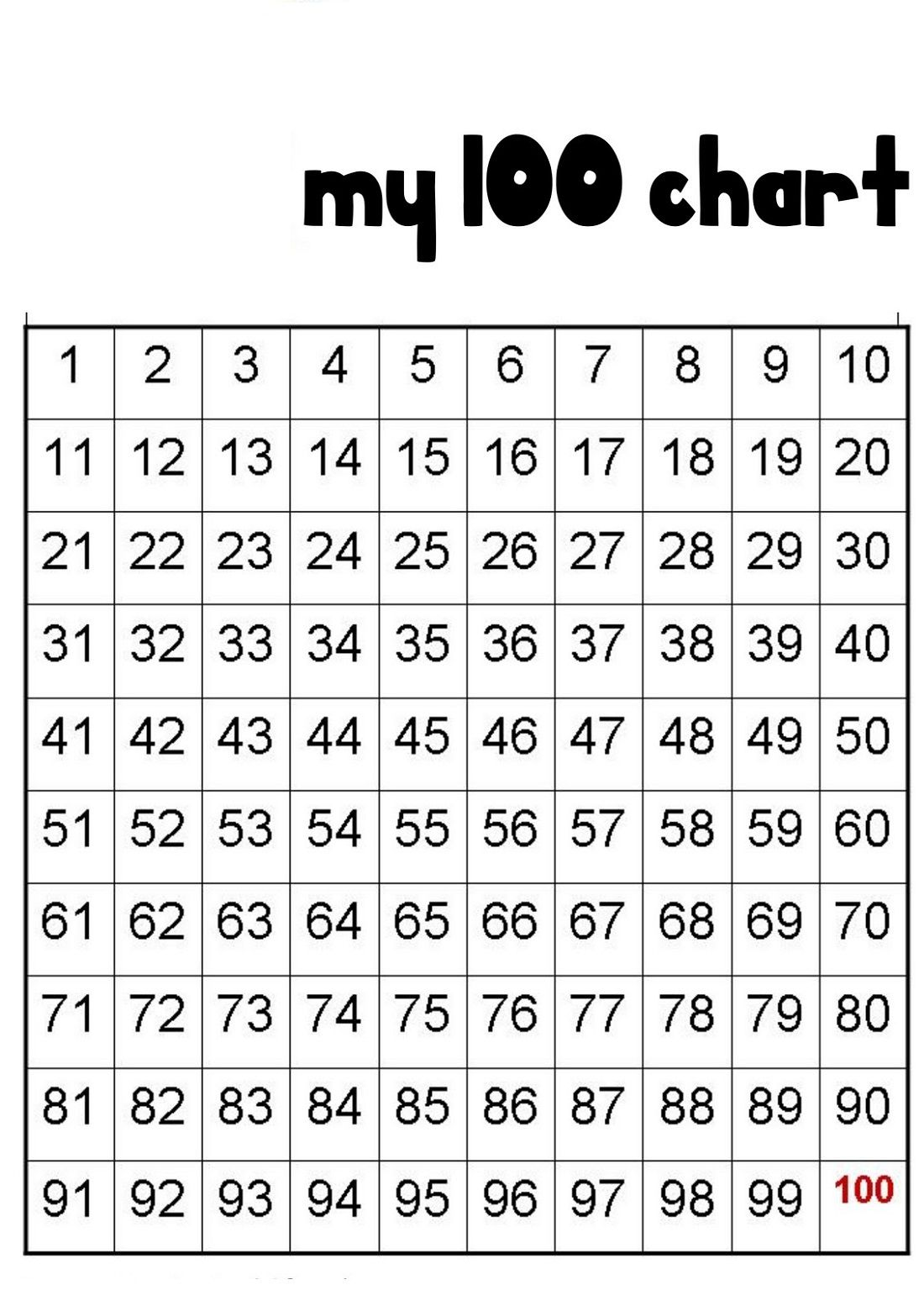 Effortless Printable Number Chart 1 100