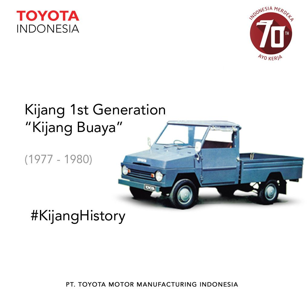 generasi pertama dari toyota kijang menggabungkan konsep mobil bak dengan bentuk kotak model ini dikenal [ 1014 x 969 Pixel ]