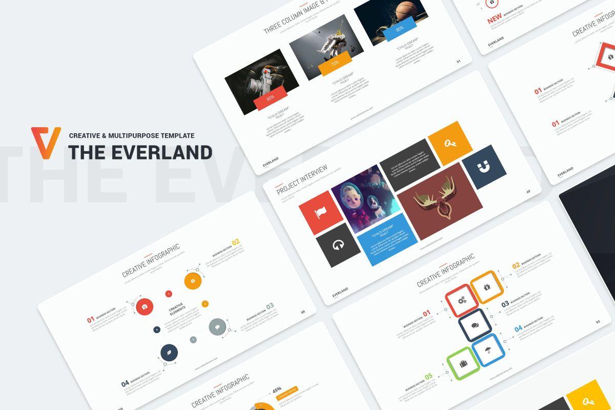 Template De Powerpoint Criativo Everland Criatividade Modelos De Apresentacao E Produtividade