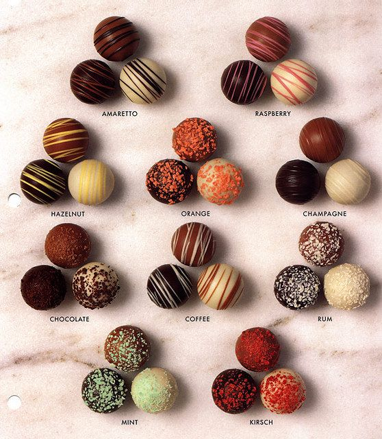 Truffle chart