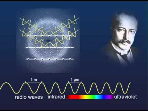 The History of Light- The Spectrum