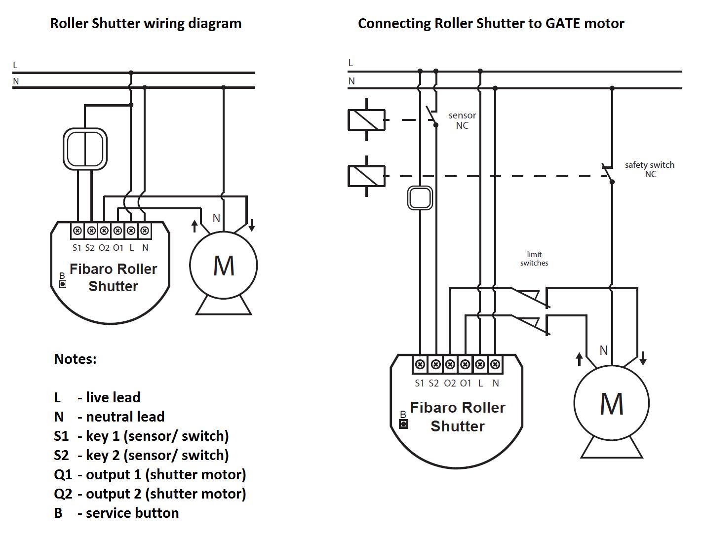 Fibaro roller shutter fibaro z wave pinterest roller shutters fibaro roller shutter asfbconference2016 Gallery