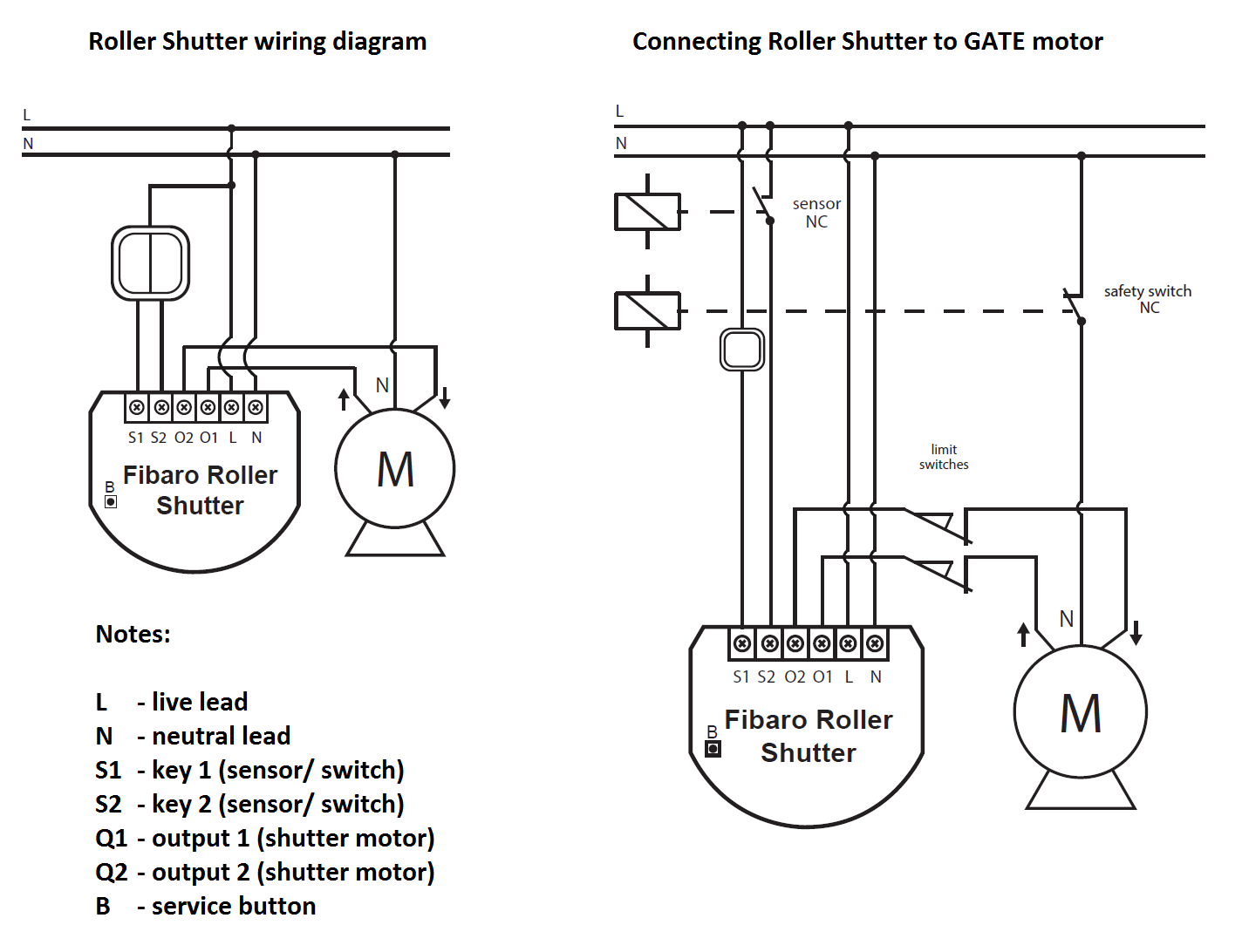 House Wiring Roller Diagram Online Simple Of A Switch Schema Cable