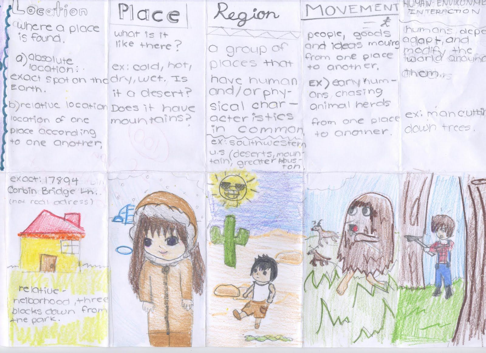 gms 6th grade social studies  5 themes of geography foldable examples