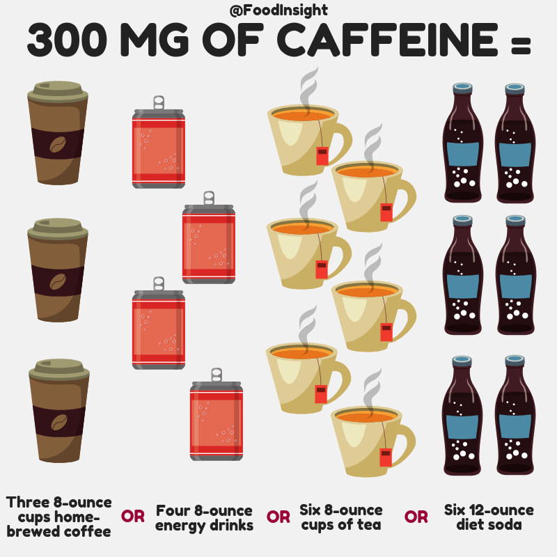 Everything You Need to Know About Caffeine Energy drinks