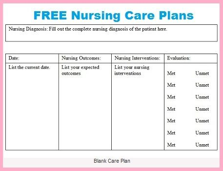Free Nursing Care Plans Nursing school Pinterest Nursing - nursing care plan example