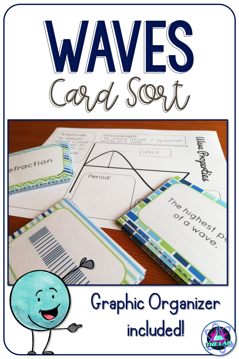 This card sort activity on Waves is a great way to get