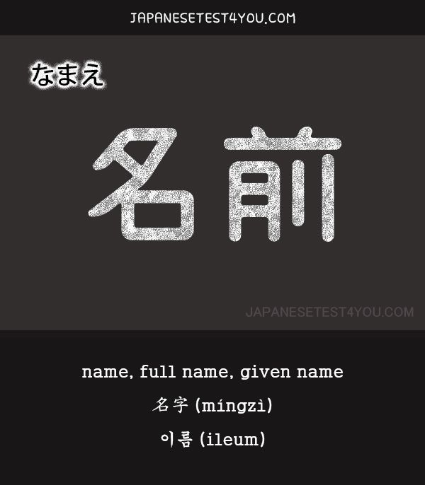 Learn JLPT N5 Vocabulary: 名前 (namae)