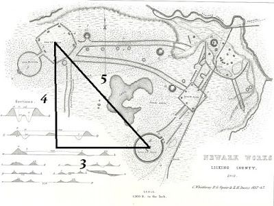 Giant Human Skeletons Pythagoras S Triangle At The Newark Ohio
