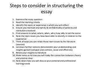 Pin On School Essay Busines Ethics Ethic