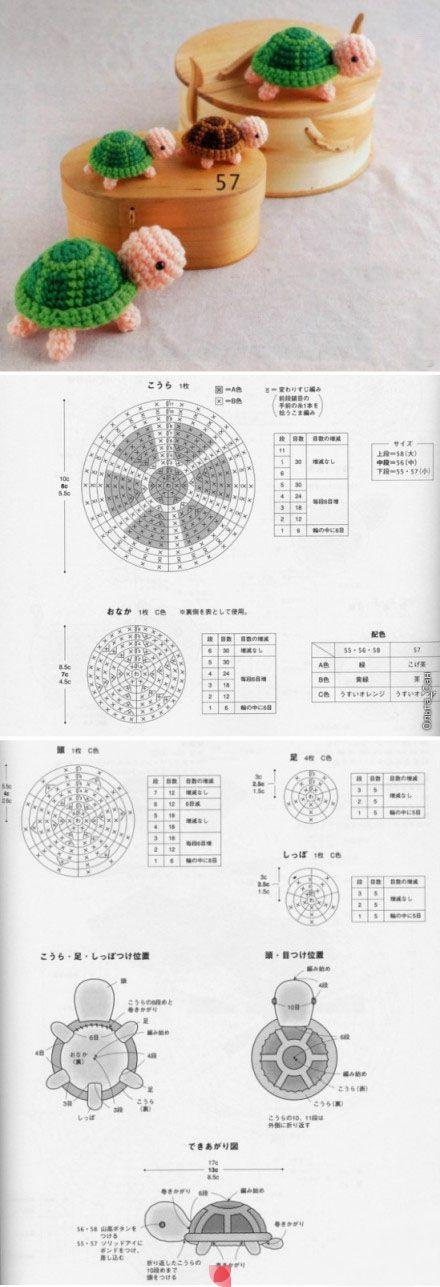 Amigurumi Turtle - FREE Crochet Pattern / Tutorial | Tips ...