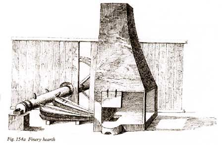A similar trip shaft also used to power the bellows of the forge