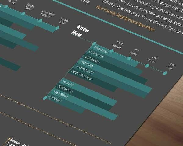 My Infographic Resume by Nir Ainbinder, via Behance | Resume ...
