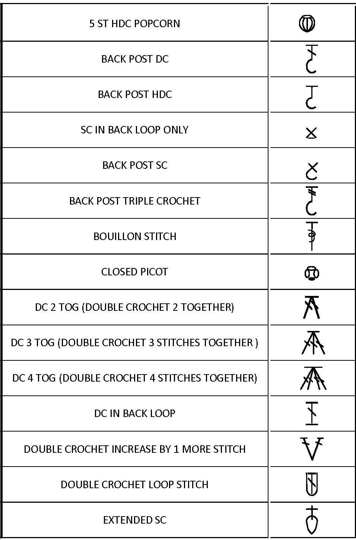 Carta de símbolos crochet (parte 2). | Crochet Tops | Pinterest ...