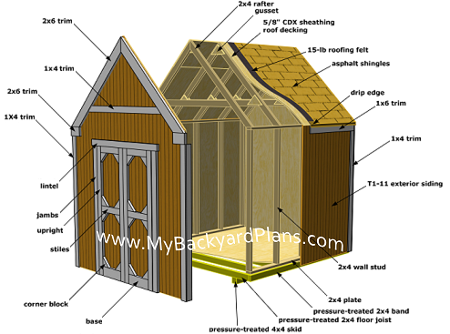 Garden Sheds 8x8 how to build a gable storage shed. this shed is built on a skid