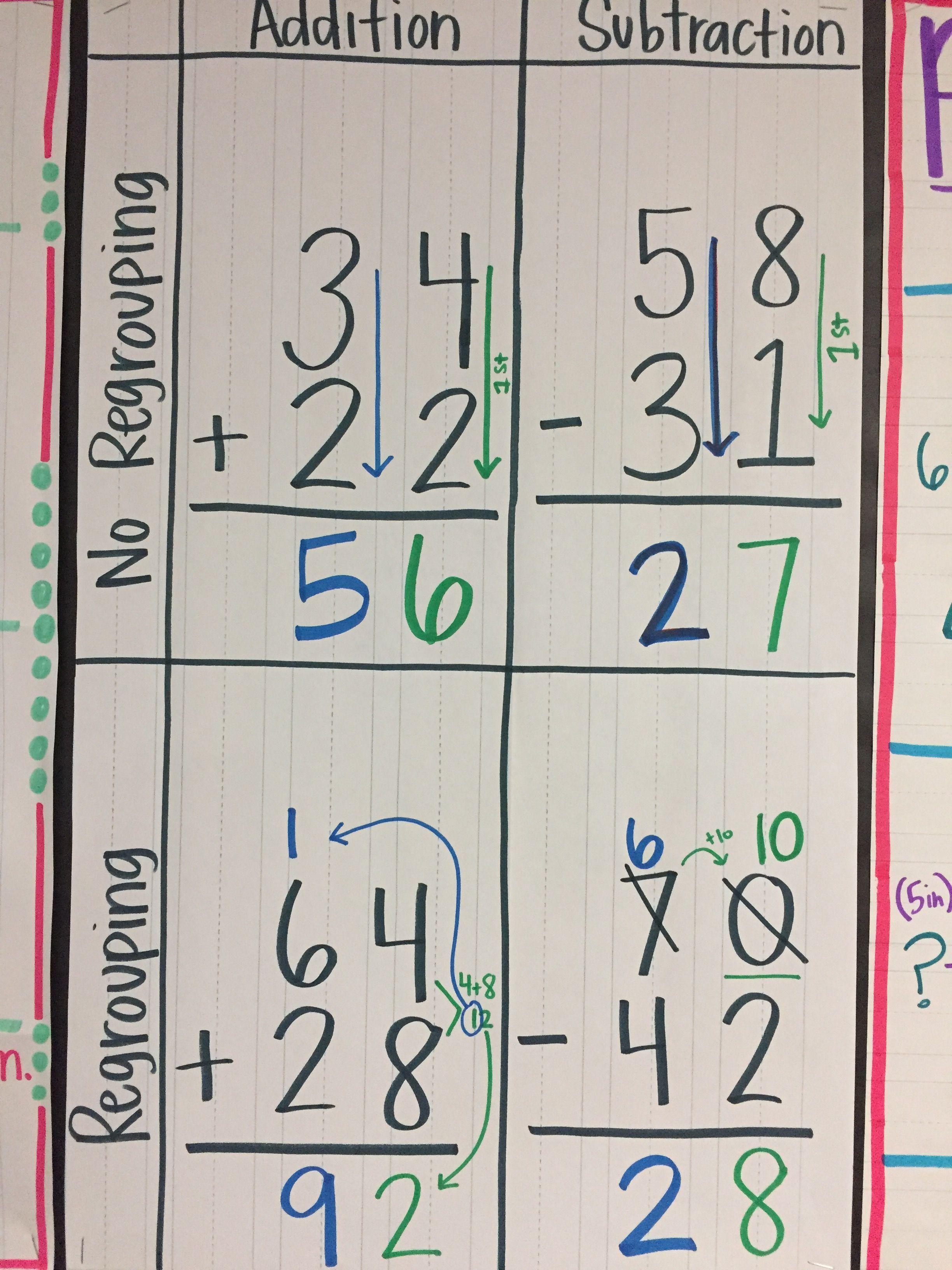 Eureka Math Worksheet Fractions