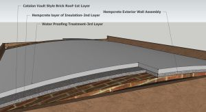 Industrial Hemp Building Energy Efficient Homes Naturally Energy Efficient Homes Brick Roof Architecture