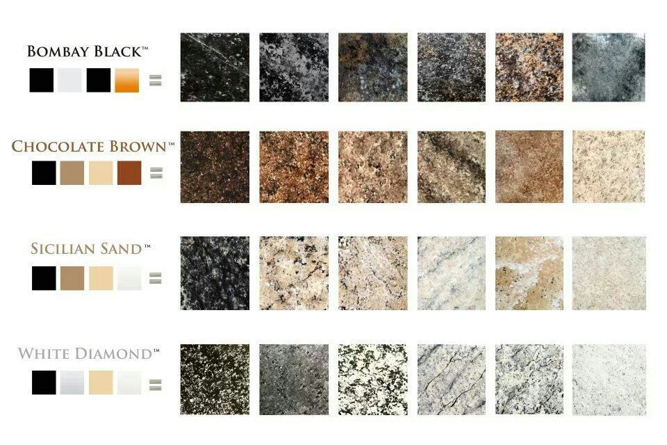 Giani Granite Countertop Paint Color Guide Showing What Effects Can Be Achieved From That Kit