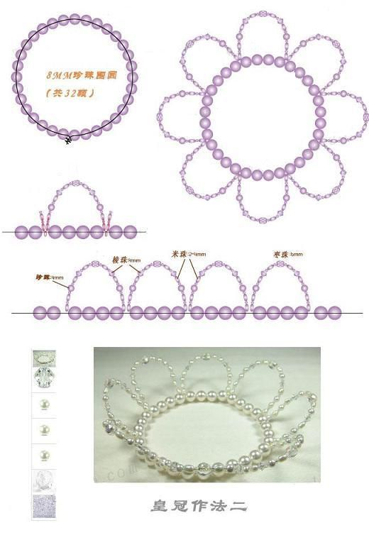Beaded Crown PATTERN base pearl is 8 mm so is fairly large