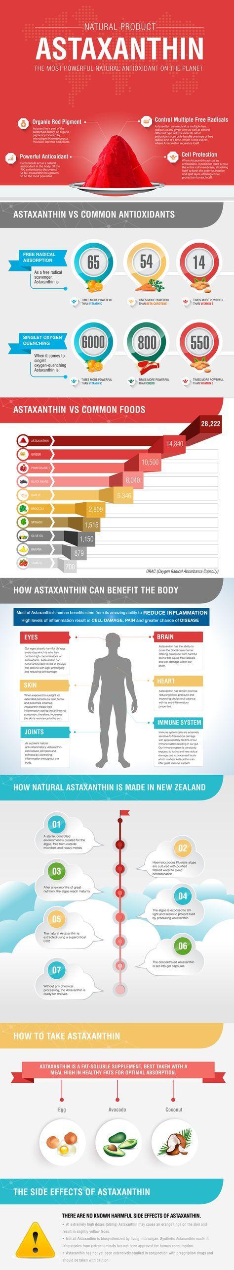 Astaxanthin - in der Natur das stärkste Antioxidanz, gibts hier: https://www.nature-rocket.shop?utm_source=Pinterest-weiterleitung&utm_medium=webseite&utm_campaign=von%20Pitts%20Pinwand