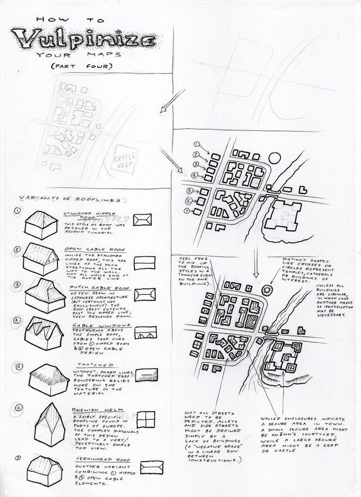 drawing map rpg - Pesquisa Google   RPG   Fantasy map making