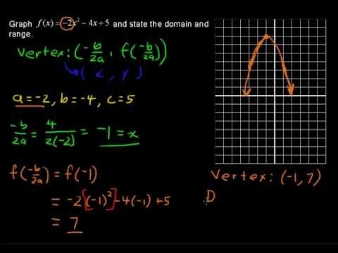 How To Graph General Quadratic Functions With Images