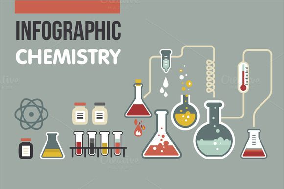 Chemistry Chart Template Check Out Chemistry Infographic By Marish On  Creative Market .