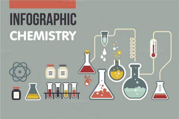 Chemistry Infographic | Chemistry, Infographic And Infographics