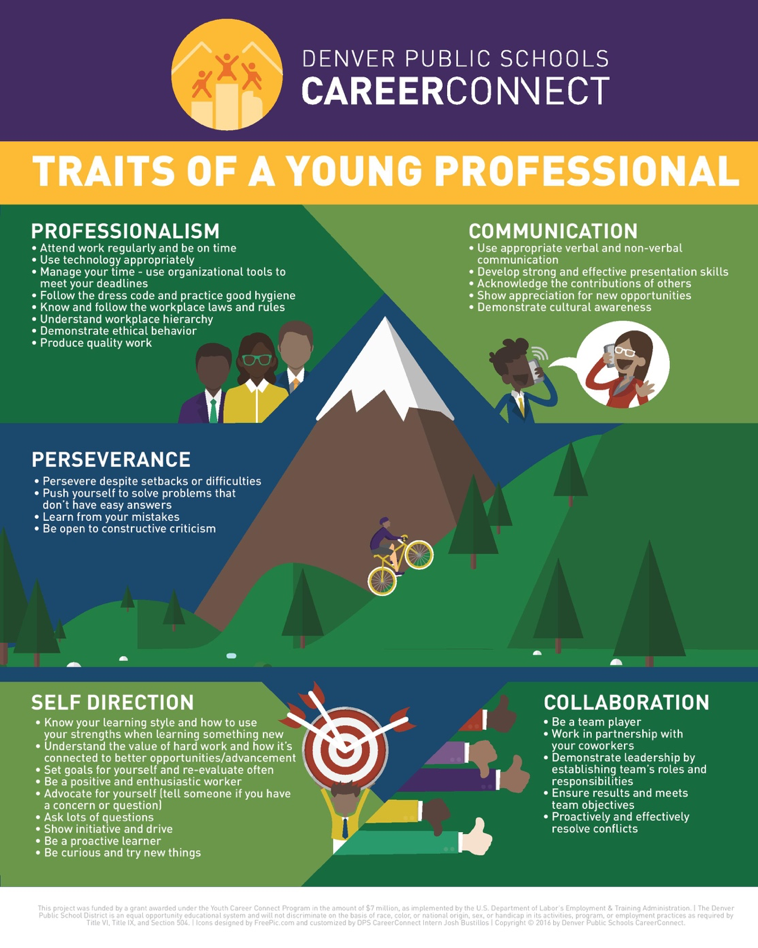 Work Ethics And Traits Of A Young Professional From Denver Public Schools Career Connect In 2020 Presentation Skills Edweek Work Ethic