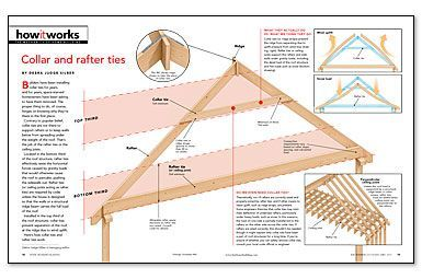 How It Works Collar And Rafter Ties