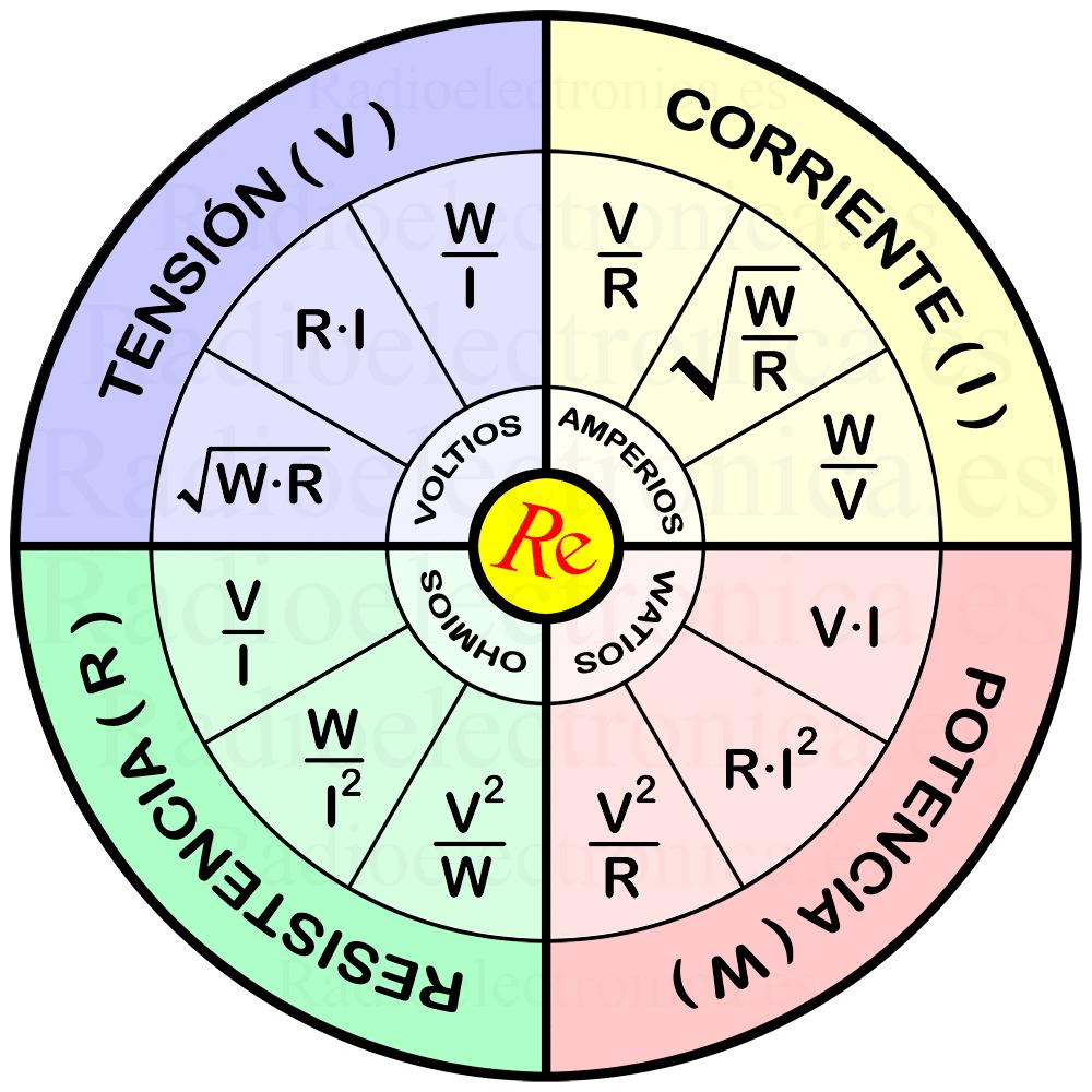 formulario para el c lculo matem tico de la ley de ohm y tao wiring schematic