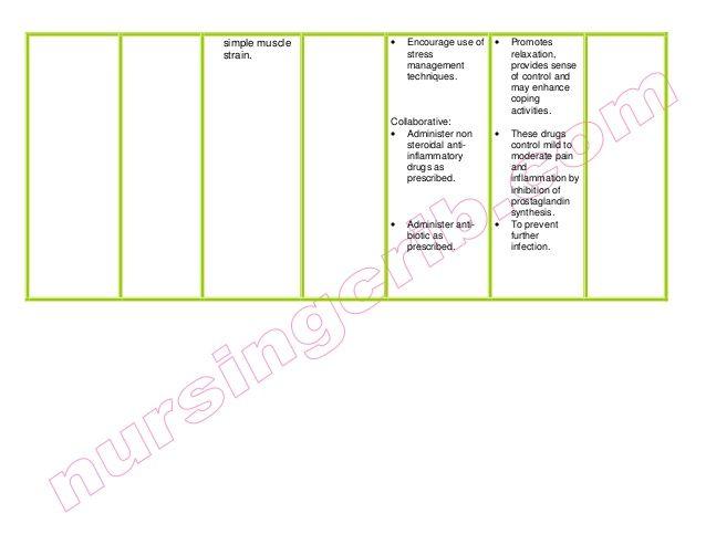 Nursing crib.com nursing care plan potts disease in 2020 ...