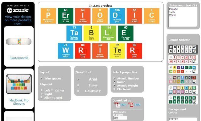 Periodic table writer web que convierte textos en una tabla periodic table writer es una utilidad web para convertir cualquier texto en una tabla peridica y urtaz Image collections