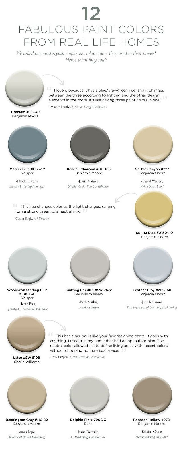 Paint Color Ideas And Palette For Real Homes Colorpalette ...