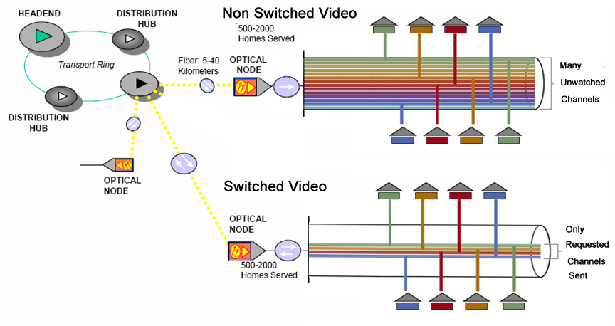 Network Planning And Implementation What You Need To Consider In Network Project Management Network Cable Networking Computer Network