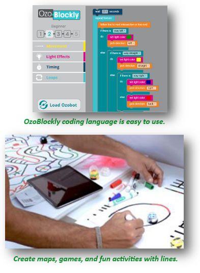 Elementary Robotics Curriculum For Ozobot Stem Toys Pinterest