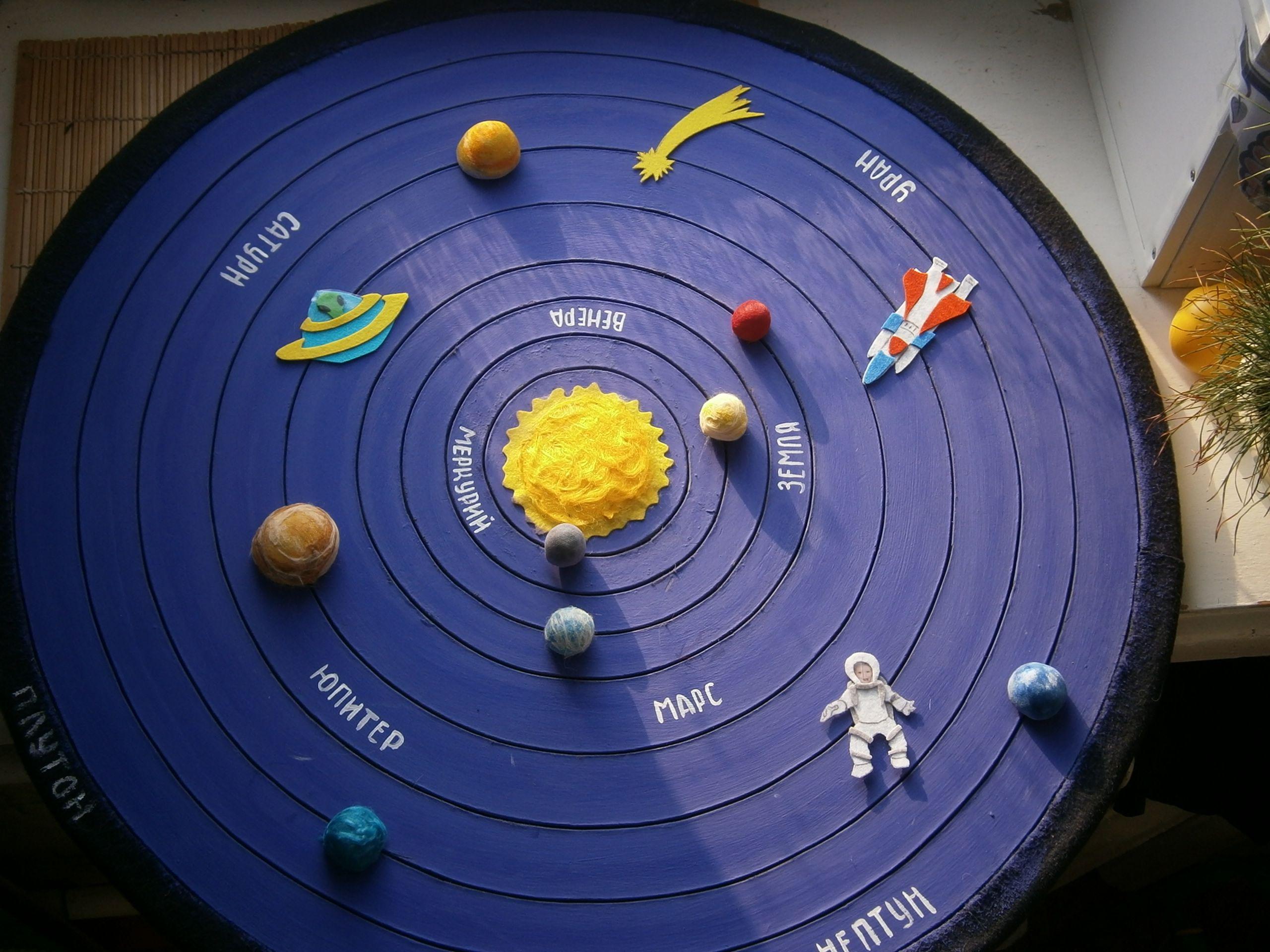 Солнечная система своими руками поделка фото 585