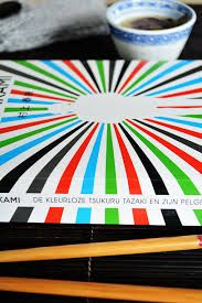 Afbeeldingsresultaat voor murakami boeken